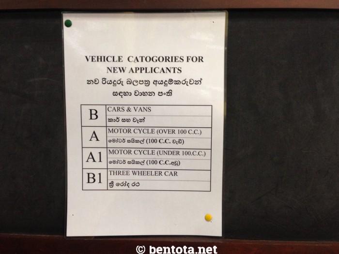 Führerscheintypen Sri Lanka